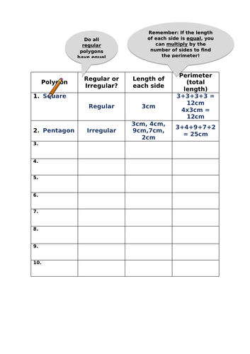 Hide and Seek - Polygons and perimeter recording table