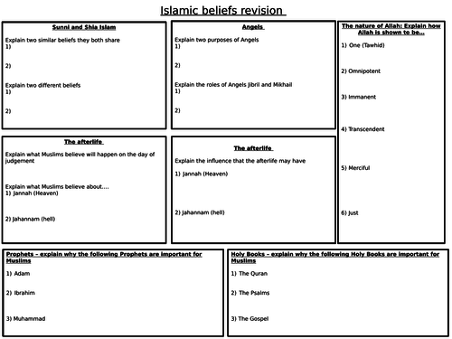 Islamic beliefs and practices A3 revision sheets