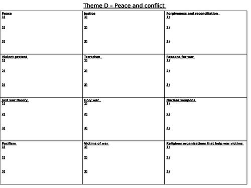 AQA Theme D - Peace and conflict. A3 revision overview sheet (Christianity)