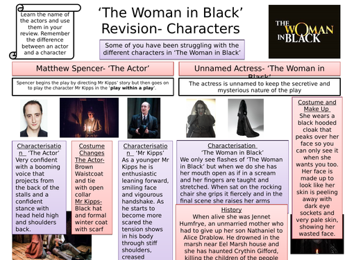 The Woman in Black Character Revision Crib Sheet and Test