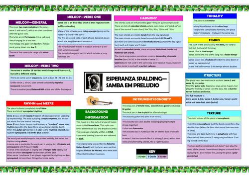 Samba Em Preludio Esperanza Spalding differentiated revision grid (Edexcel 9-1 GCSE Music)