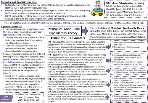 AQA Philosophy A Level - Philosophy of Mind Revision Sheet (Mind-Brain Type Identity Theory)