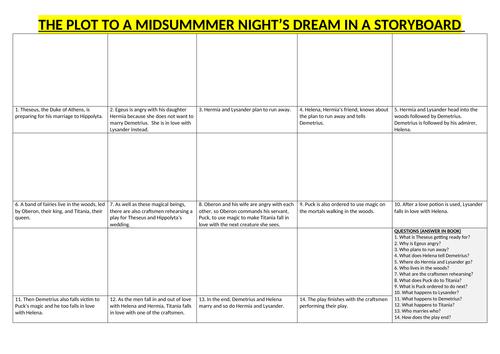 A Midsummer Night's Dream Storyboard Activity Lesson