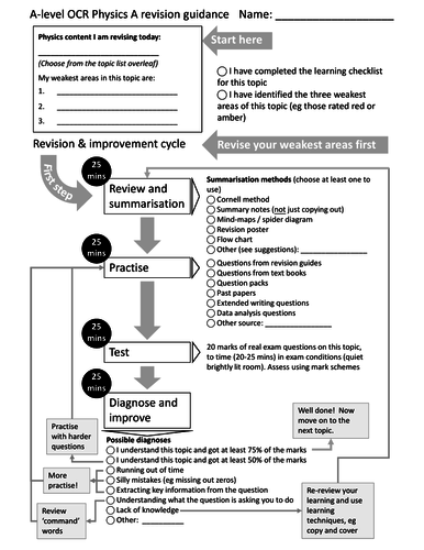 OCR A-level physics revision guidance helpsheet