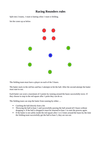 Racing Rounders By Gholloway1 Teaching Resources Tes