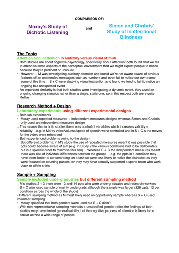Psychology AS/A-Level: Comparison of Moray's Study and Simon + Chabris' Study (Cognitive area)
