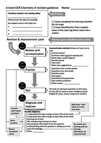 OCR A-level Chemistry A revision guidance