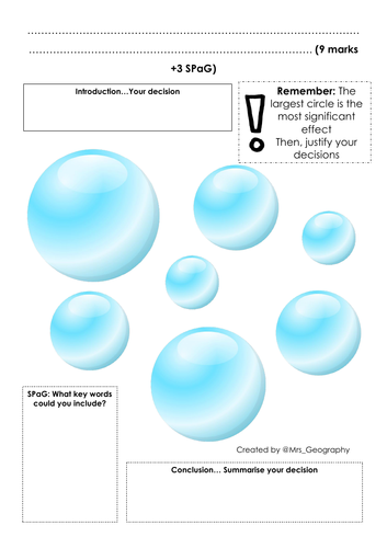 Significance bubbles