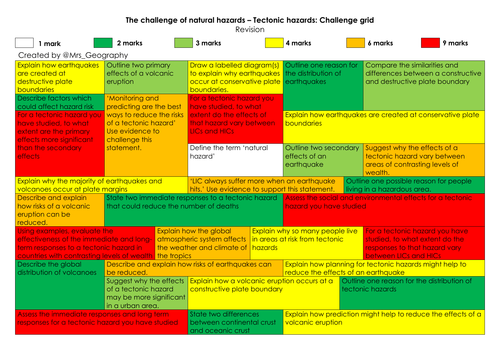 AQA Geography 9-1: Challenge grids