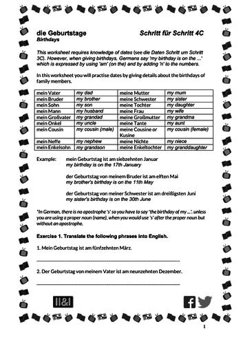 High school German resources: fundamentals
