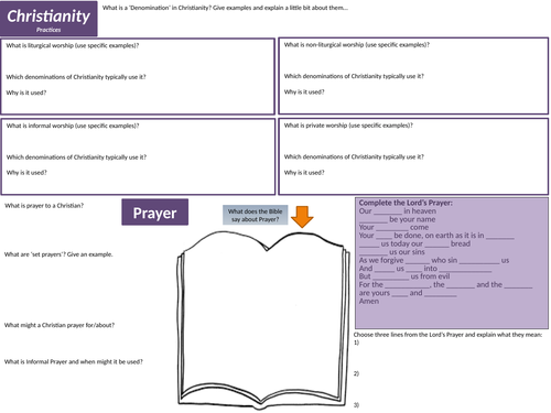 AQA GCSE RS Spec A (1-9) Christian Practices Revision Sheets