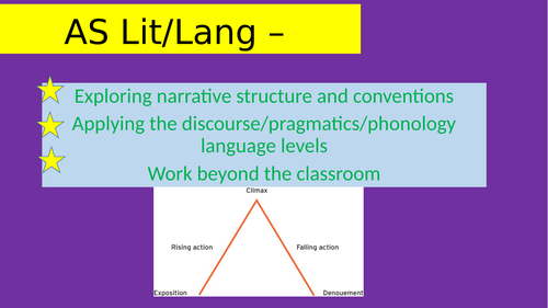 A level English Langlit (AQA) revision session - narrative conventions and exploring disc/phonology