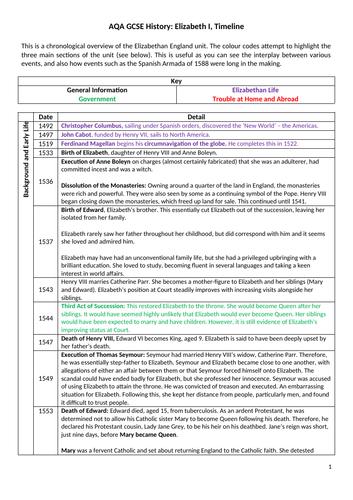 AQA GCSE History (9-1) Elizabethan England TIMELINE