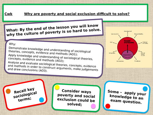 WJEC GCSE 9-1 Poverty and social exclusion