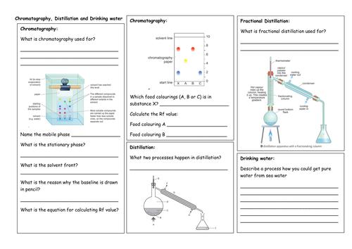 Edexcel GCSE 2016 Separate Science Chemistry Revision Mats Paper 1 SC1-16