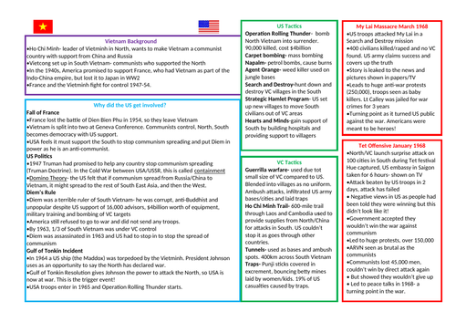 Edexcel GCSE 9-1 Vietnam War revision in 2 pages