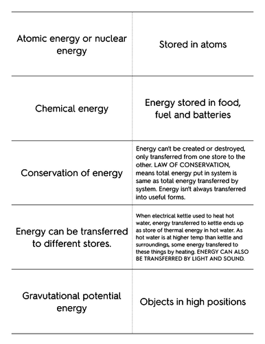 Energy Stores and Transfers