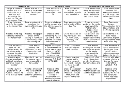 Aqa 8145 Revision Grid With Activities For Conflict And Tension In Asia Teaching Resources