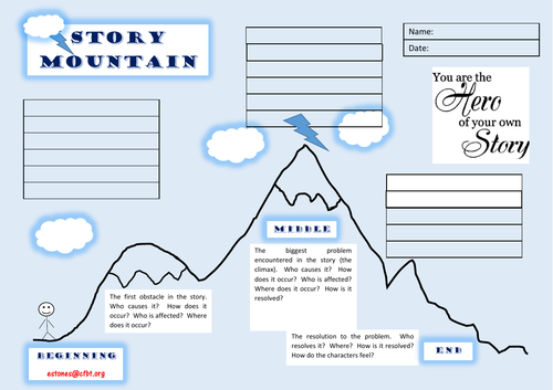 Story Mountain Writing Organizer