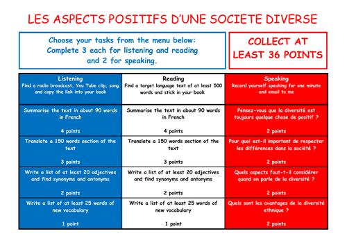 A Level French Independent Study - Les Aspects Positifs d'une Societe Diverse