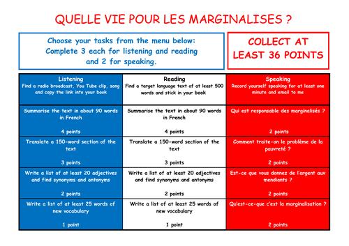A Level French Independent Study - Quelle vie pour les marginalises?