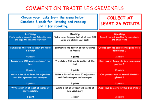 A Level French Independent Study - Comment on traite les criminels