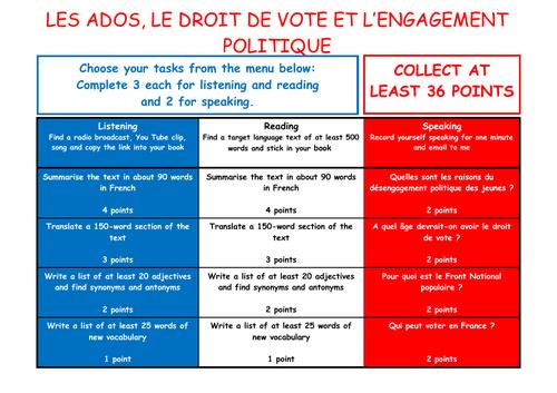 A Level French Independent Study - Les ados, le droit de vote et l'engagement politique