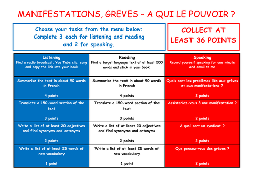 A Level French Independent Study - Manifestations, greves - a qui le pouvoir