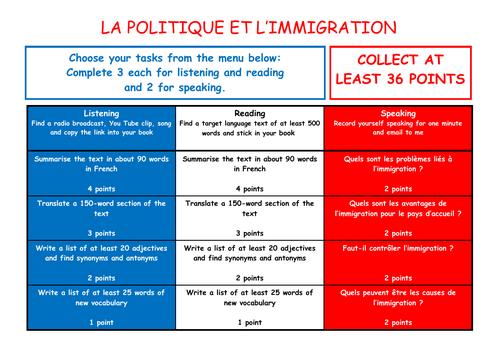 A Level French Independent Study Takeaway Menu - La politique et l'immigration