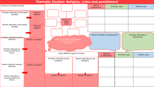 Thematic Studies: Religion, Crime and Punishment Overview Sheet