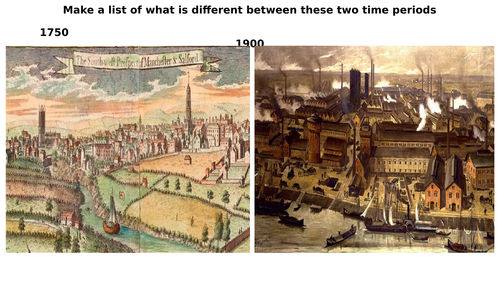 Industrial Revolution - Change and Significance