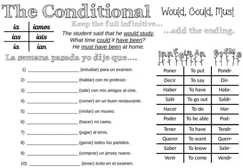 Spanish Conditional Worksheet