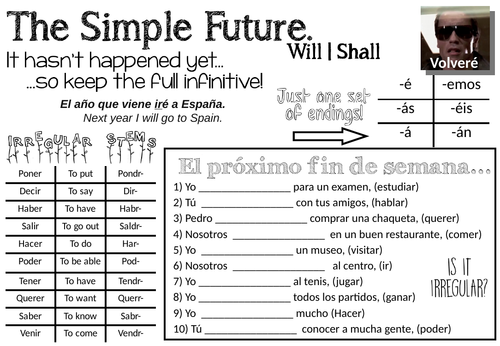 Spanish Simple Future Worksheet