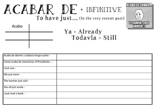 Spanish Acabar De Worksheet
