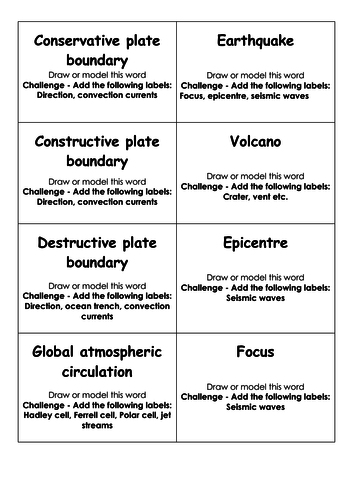 AQA 9-1 Geography Rapidough OR pictionary: Revision