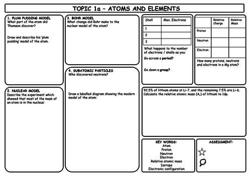 AQA GCSE (9-1) Chemistry Revision sheets (COMBINED HIGHER)