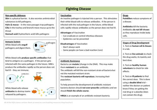 Fighting Disease Revision Sheet (new AQA GCSE)