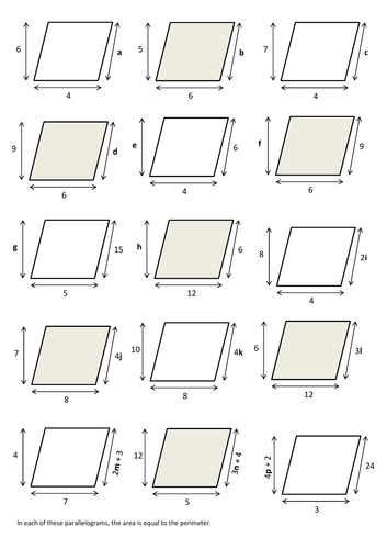 Equable Parallelograms and Algebra