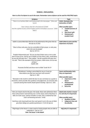 Islamic Practices scripture revision sheets (AQA A)
