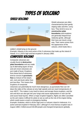 Excellent Gcse Geog Ocr B Types Of Volcano Poster By Teacherfriend123 Wiring Digital Resources Nekoutcompassionincorg