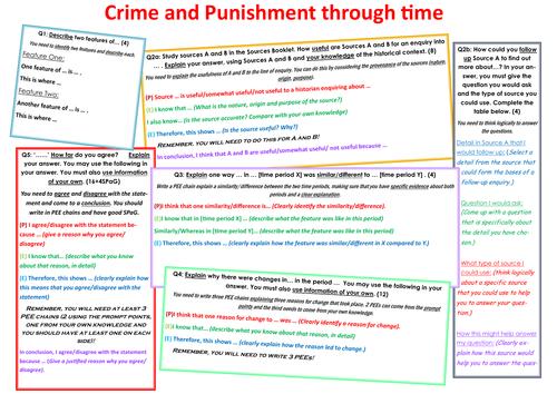Exam structure sheet for Edexcel Paper 1 - Crime