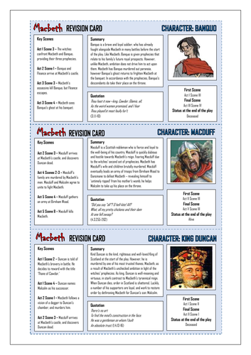 Macbeth Revision Cards!