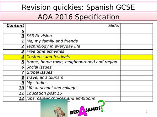 Spanish GCSE - AQA Unit 4 - Customs and festivals vocabulary - Revision quickies with fly in answers