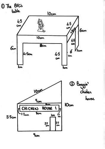 Roald Dahl measuring activity