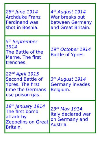 World War 1 timeline cards
