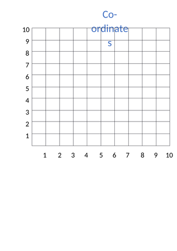 Co-ordinates and grid referencing