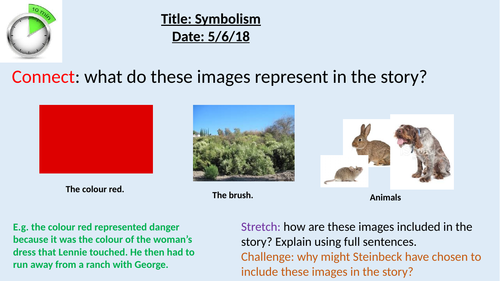Of Mice and Men Lesson: Symbolism