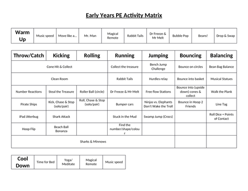 Early Years PE Planning Matrix