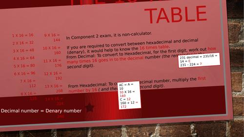 GCSE Computer Science - Data Representation - Conversion without calculator!