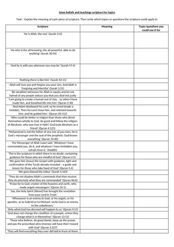 Islamic beliefs and teachings scripture revision sheets (AQA A)